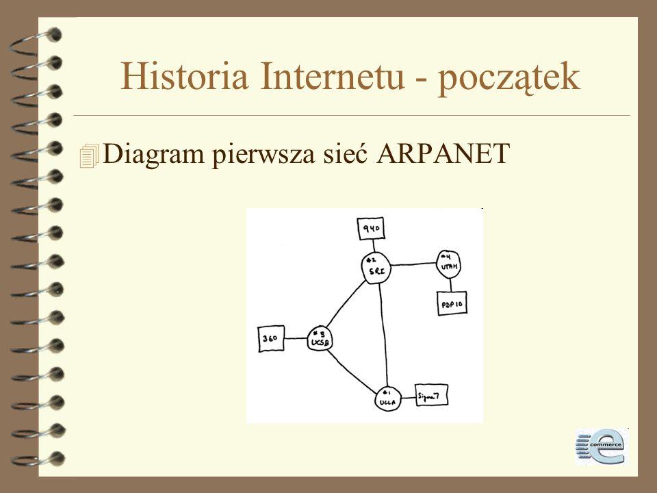 Historia Internetu - początek 4 1969: powstaje sieć –minikomputery Honeywell DDP-516 z 12KB pamięci –połączenie dostarczone przez AT&T: 50kbps –4 węzł