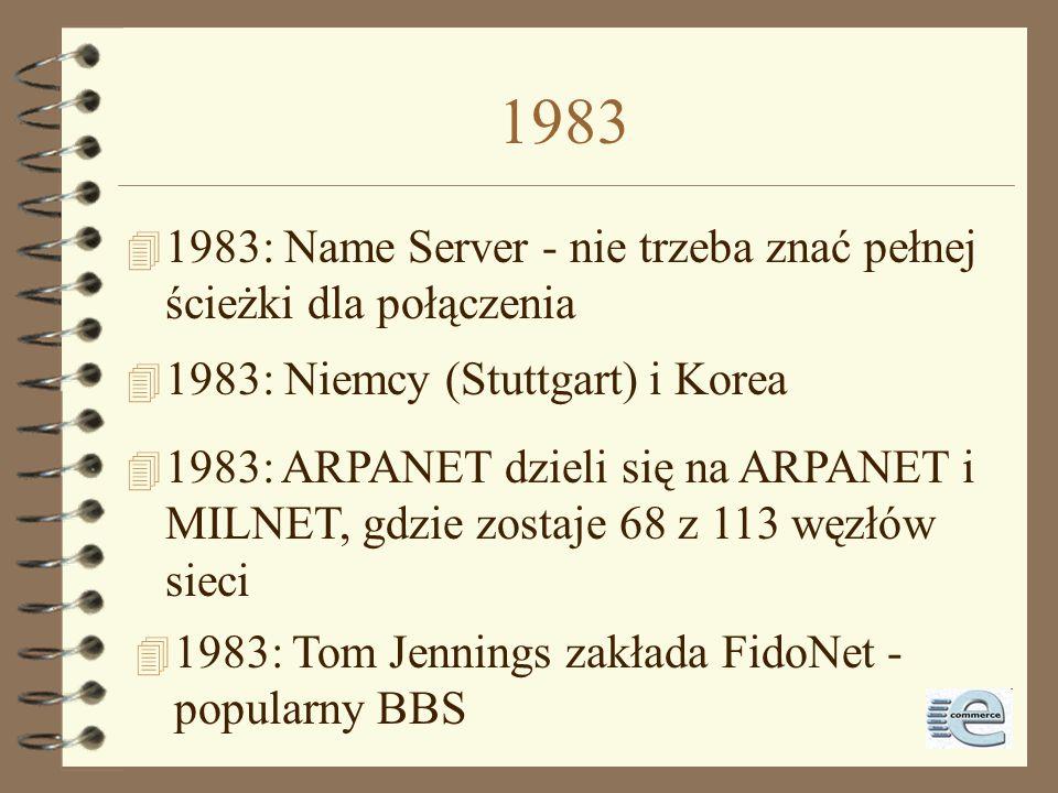 1978-1981 4 1978: TCP dzieli się na TCP/IP 4 1980: kompletne zatrzymanie systemu przez przypadkowy komunikat statusu - wirus 4 1981: BITNET 4 1979: 12