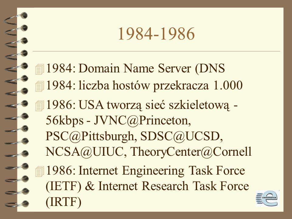 1983 4 1983: Name Server - nie trzeba znać pełnej ścieżki dla połączenia 4 1983: Niemcy (Stuttgart) i Korea 4 1983: ARPANET dzieli się na ARPANET i MI
