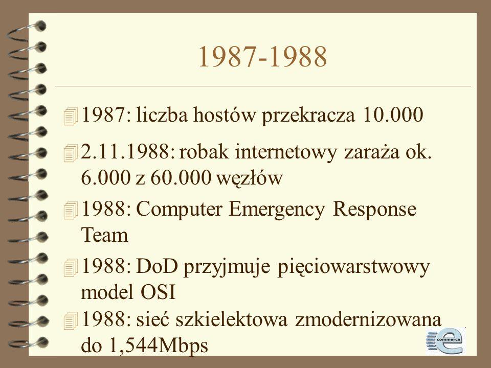 1984-1986 4 1984: Domain Name Server (DNS 4 1984: liczba hostów przekracza 1.000 4 1986: USA tworzą sieć szkieletową - 56kbps - JVNC@Princeton, PSC@Pi