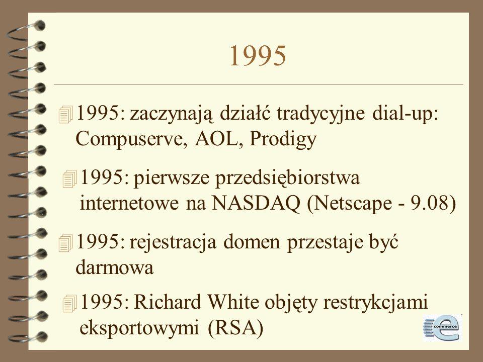 1993-1994 4 1993: Mosaic - przeglądarka WWW 4 1993: biznes i media dostrzegają Internet 4 1994: firma Canter&Siegel z Kaliforni wysyła pierwszy spam 4