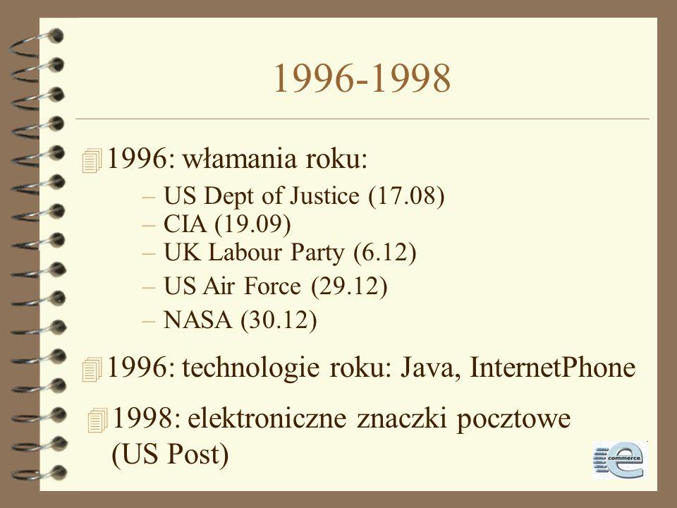 1995-1996 4 1995: technologie roku - WWW, wyszukiwarki 4 1996: telefony internetowe zwracają uwagę firm telekomunikacyjnych; proszą one Kongres o zaka