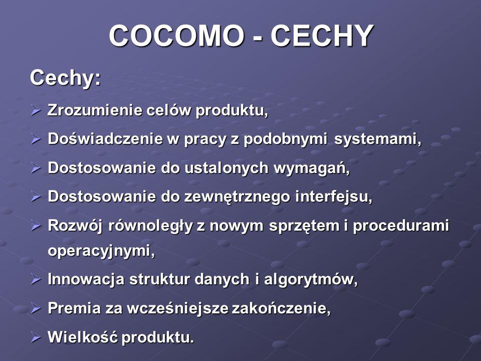 COCOMO - CECHY Cechy: Zrozumienie celów produktu, Zrozumienie celów produktu, Doświadczenie w pracy z podobnymi systemami, Doświadczenie w pracy z pod