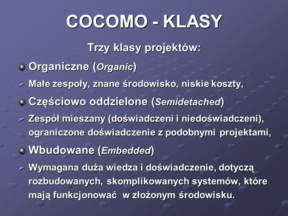COCOMO - KLASY Trzy klasy projektów: Organiczne ( Organic ) Małe zespoły, znane środowisko, niskie koszty, Małe zespoły, znane środowisko, niskie kosz