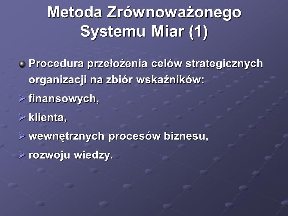 Metoda Zrównoważonego Systemu Miar (1) Procedura przełożenia celów strategicznych organizacji na zbiór wskaźników: finansowych, finansowych, klienta,