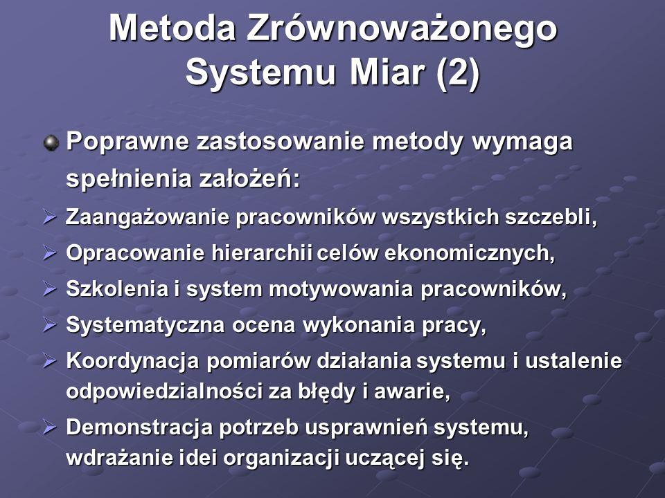 Metoda Zrównoważonego Systemu Miar (2) Poprawne zastosowanie metody wymaga spełnienia założeń: Zaangażowanie pracowników wszystkich szczebli, Zaangażo