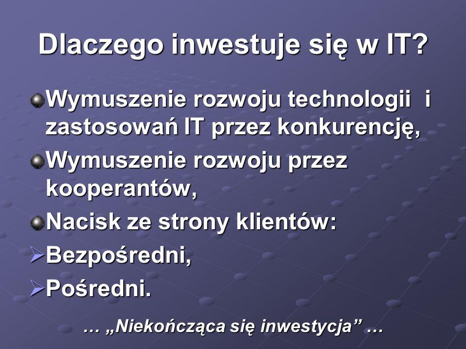 Szerokie spojrzenie na inwestowanie w IT Bezwzględnie konieczne, Poprawiające (jakość, ilość), Innowacyjne (wzrost przewagi konkurencyjnej), Związane z infrastrukturą, Badawcze (umożliwiające rozwój metod projektowania i produkowania).