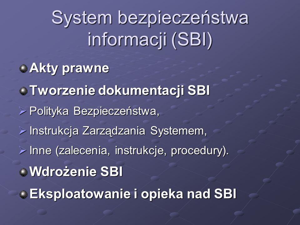 System bezpieczeństwa informacji (SBI) Akty prawne Tworzenie dokumentacji SBI Polityka Bezpieczeństwa, Polityka Bezpieczeństwa, Instrukcja Zarządzania Systemem, Instrukcja Zarządzania Systemem, Inne (zalecenia, instrukcje, procedury).