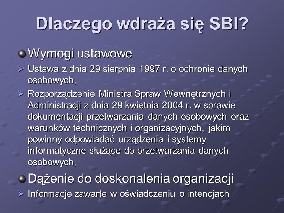 Dlaczego wdraża się SBI.Wymogi ustawowe Ustawa z dnia 29 sierpnia 1997 r.