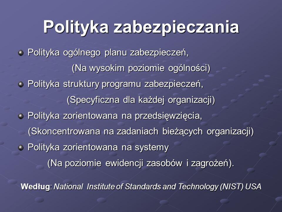 Polityka zabezpieczania Polityka ogólnego planu zabezpieczeń, (Na wysokim poziomie ogólności) Polityka struktury programu zabezpieczeń, (Specyficzna dla każdej organizacji) Polityka zorientowana na przedsięwzięcia, (Skoncentrowana na zadaniach bieżących organizacji) Polityka zorientowana na systemy (Na poziomie ewidencji zasobów i zagrożeń).