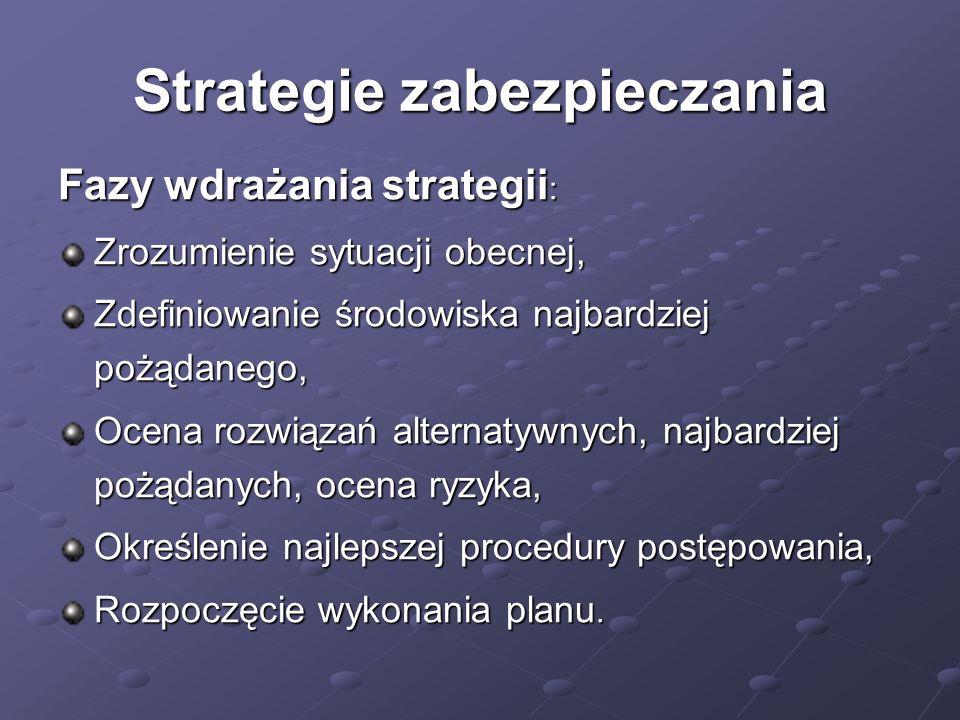 Strategie zabezpieczania Fazy wdrażania strategii : Zrozumienie sytuacji obecnej, Zdefiniowanie środowiska najbardziej pożądanego, Ocena rozwiązań alternatywnych, najbardziej pożądanych, ocena ryzyka, Określenie najlepszej procedury postępowania, Rozpoczęcie wykonania planu.