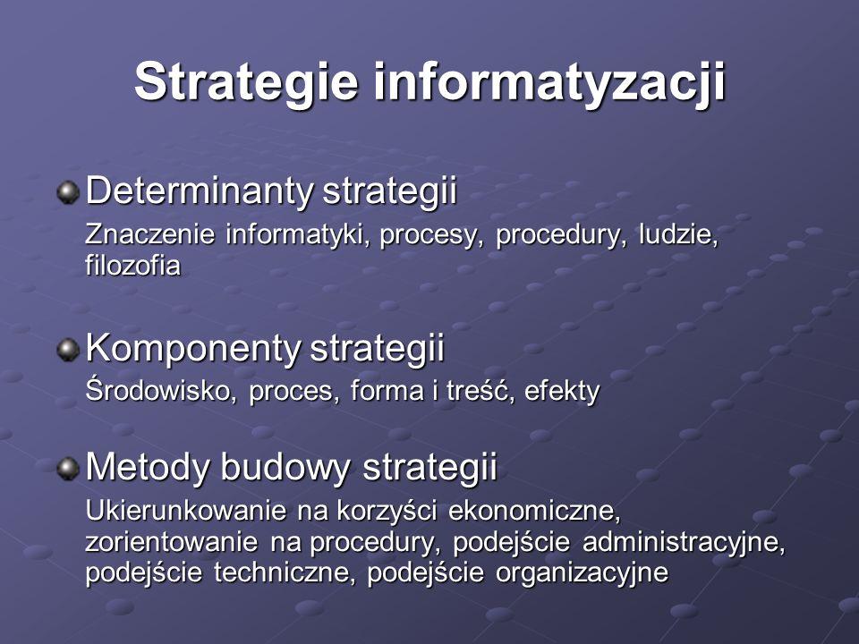 Strategie informatyzacji Determinanty strategii Znaczenie informatyki, procesy, procedury, ludzie, filozofia Komponenty strategii Środowisko, proces,