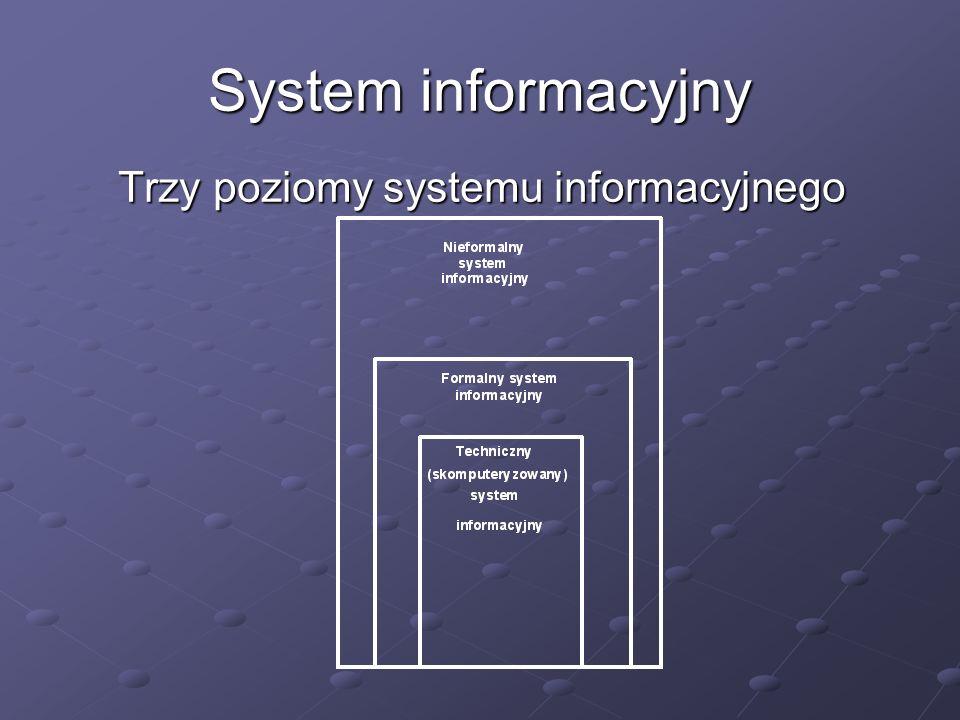 System informacyjny Trzy poziomy systemu informacyjnego