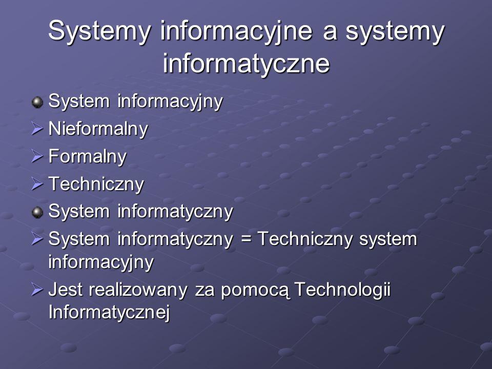 Systemy informacyjne a systemy informatyczne System informacyjny Nieformalny Nieformalny Formalny Formalny Techniczny Techniczny System informatyczny