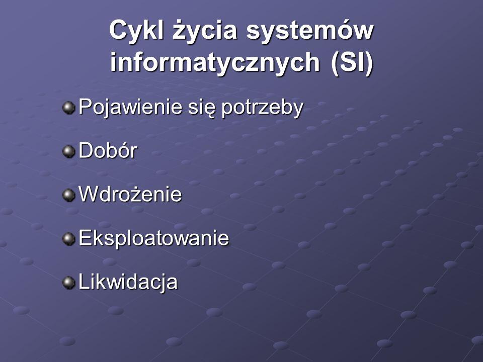 Cykl życia systemów informatycznych (SI) Pojawienie się potrzeby DobórWdrożenieEksploatowanieLikwidacja