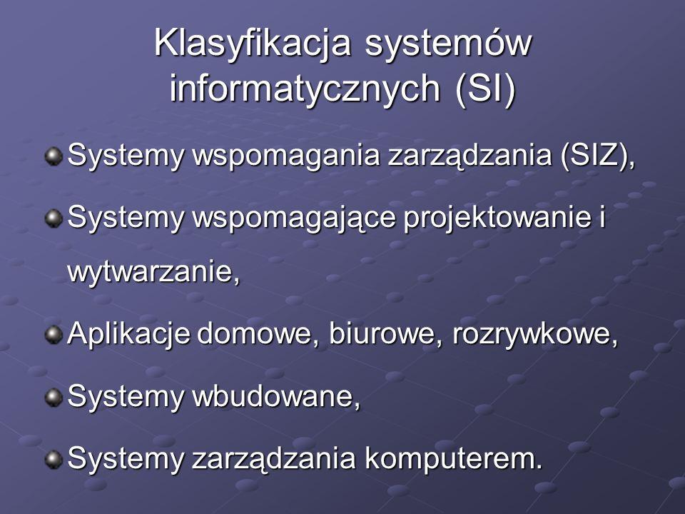 Klasyfikacja systemów informatycznych (SI) Systemy wspomagania zarządzania (SIZ), Systemy wspomagające projektowanie i wytwarzanie, Aplikacje domowe,