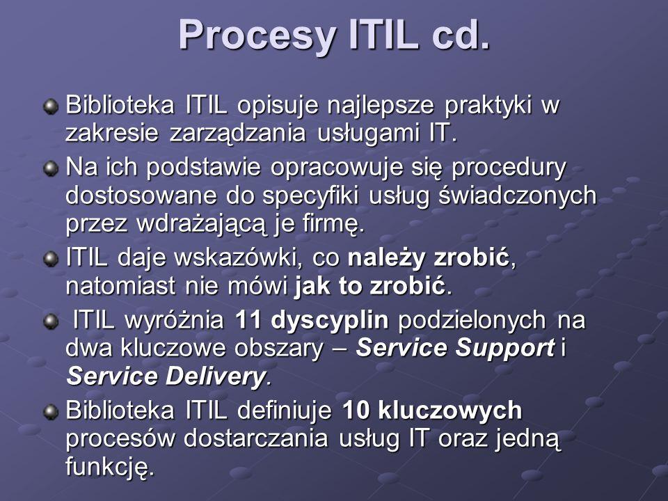 Procesy ITIL cd. Biblioteka ITIL opisuje najlepsze praktyki w zakresie zarządzania usługami IT. Na ich podstawie opracowuje się procedury dostosowane