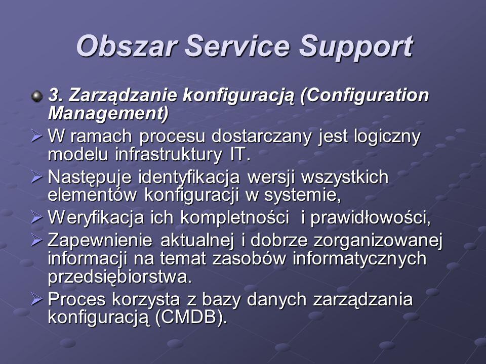 Obszar Service Support 3. Zarządzanie konfiguracją (Configuration Management) W ramach procesu dostarczany jest logiczny modelu infrastruktury IT. W r