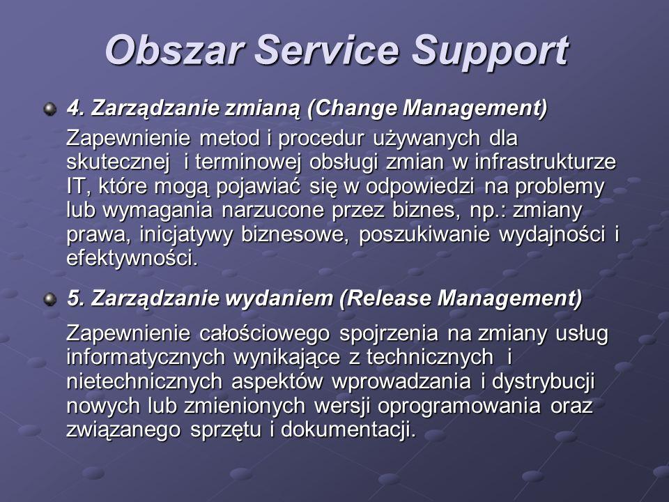 Obszar Service Support 4. Zarządzanie zmianą (Change Management) Zapewnienie metod i procedur używanych dla skutecznej i terminowej obsługi zmian w in