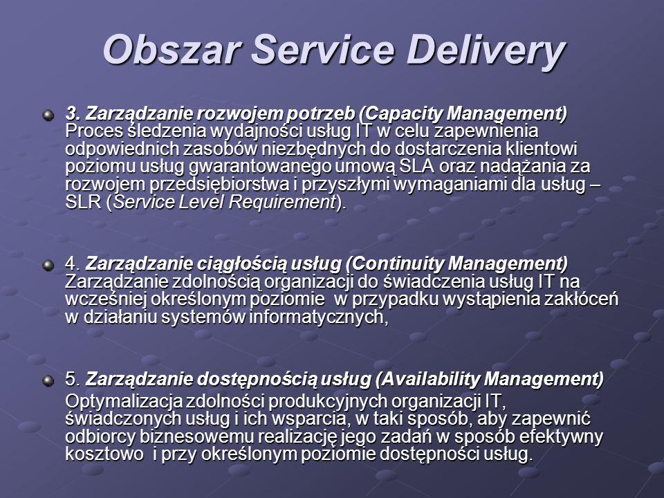 Obszar Service Delivery 3. Zarządzanie rozwojem potrzeb (Capacity Management) Proces śledzenia wydajności usług IT w celu zapewnienia odpowiednich zas