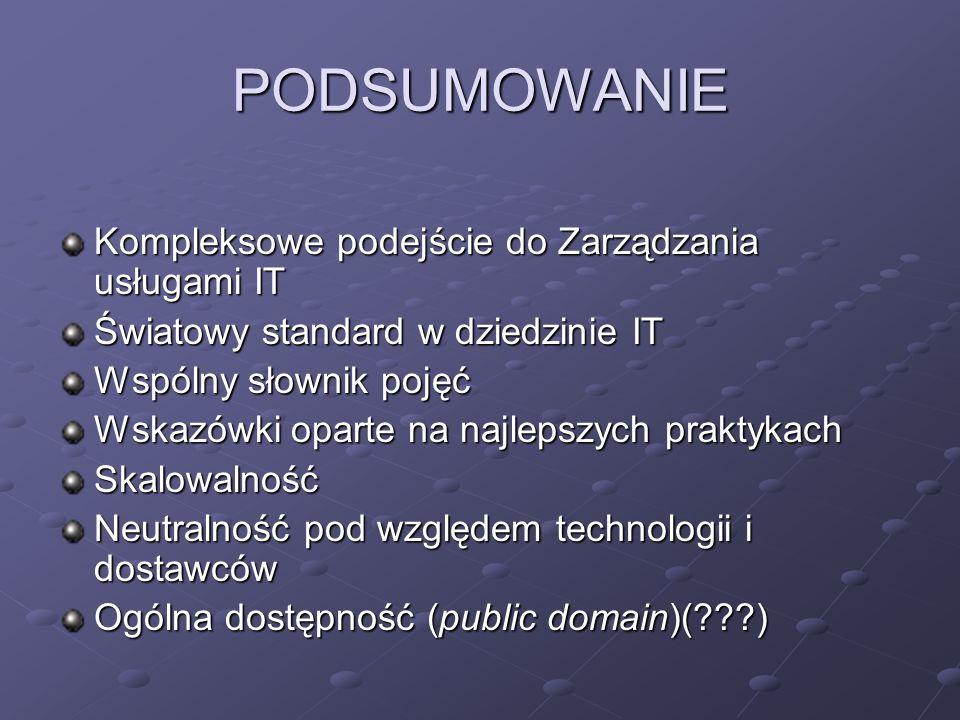 PODSUMOWANIE Kompleksowe podejście do Zarządzania usługami IT Światowy standard w dziedzinie IT Wspólny słownik pojęć Wskazówki oparte na najlepszych