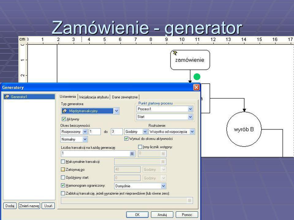 Zamówienie - generator
