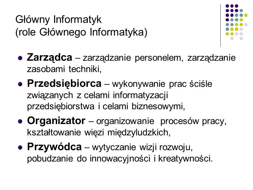 Główny Informatyk (role Głównego Informatyka) Zarządca – zarządzanie personelem, zarządzanie zasobami techniki, Przedsiębiorca – wykonywanie prac ściś