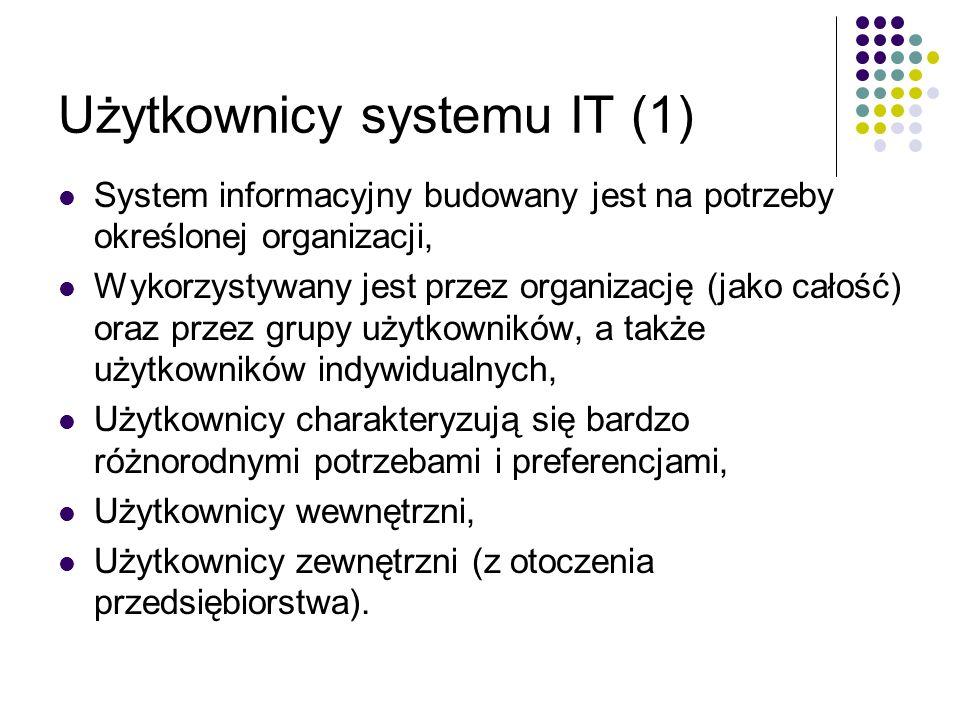 Użytkownicy systemu IT (1) System informacyjny budowany jest na potrzeby określonej organizacji, Wykorzystywany jest przez organizację (jako całość) o