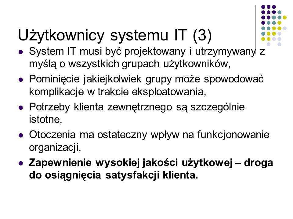 Użytkownicy systemu IT (3) System IT musi być projektowany i utrzymywany z myślą o wszystkich grupach użytkowników, Pominięcie jakiejkolwiek grupy moż
