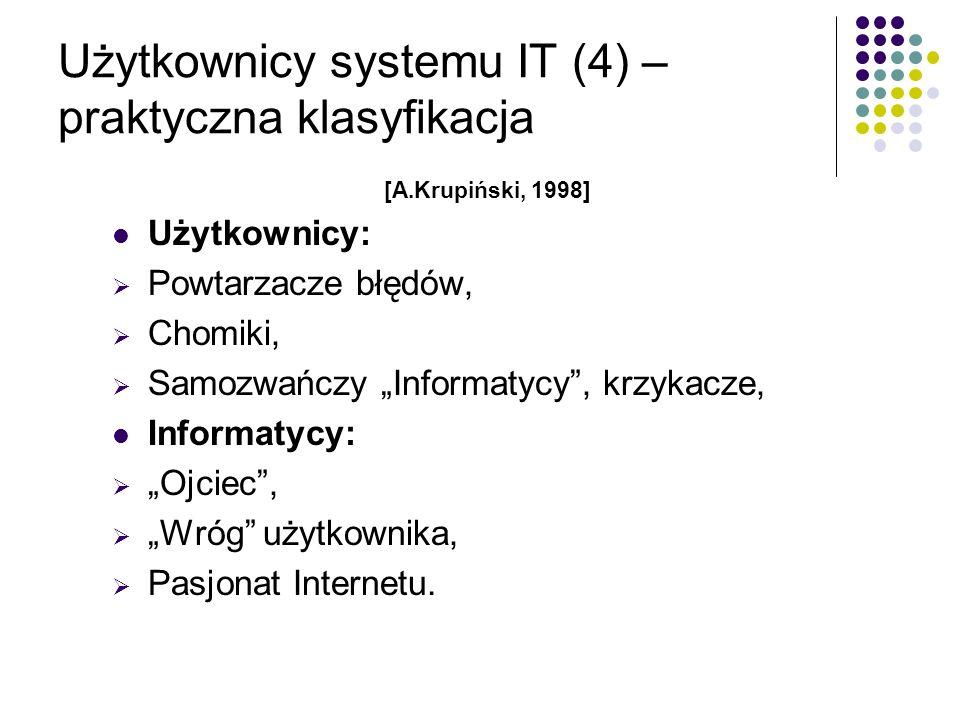 Użytkownicy systemu IT (4) – praktyczna klasyfikacja [A.Krupiński, 1998] Użytkownicy: Powtarzacze błędów, Chomiki, Samozwańczy Informatycy, krzykacze,