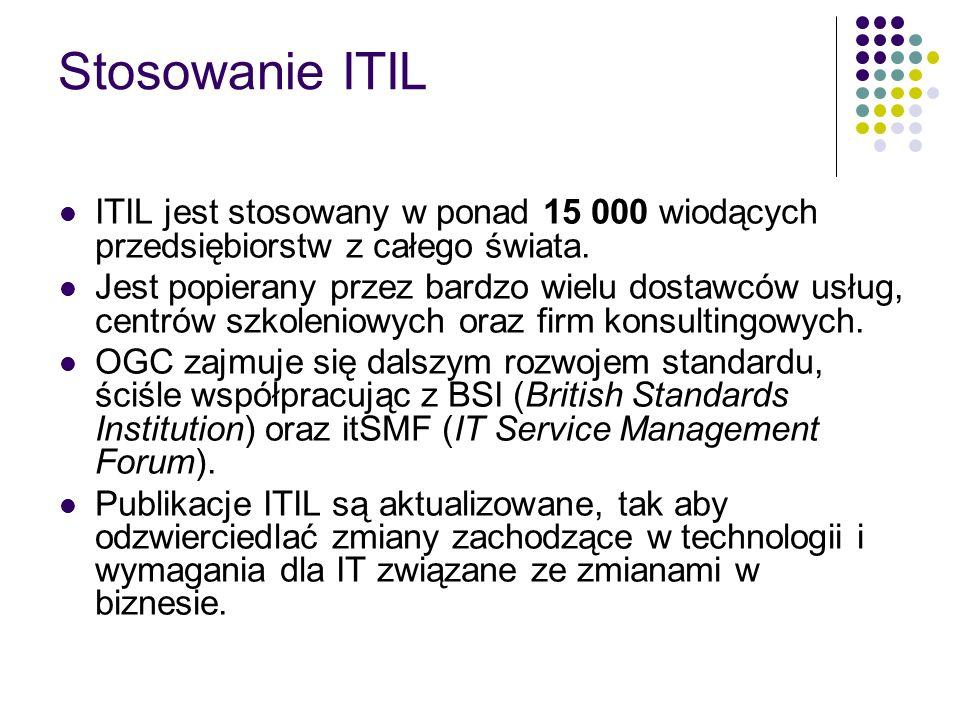 Stosowanie ITIL ITIL jest stosowany w ponad 15 000 wiodących przedsiębiorstw z całego świata. Jest popierany przez bardzo wielu dostawców usług, centr