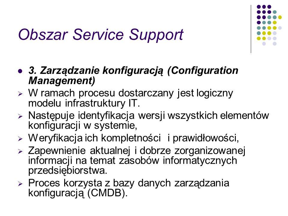 Obszar Service Support 3. Zarządzanie konfiguracją (Configuration Management) W ramach procesu dostarczany jest logiczny modelu infrastruktury IT. Nas