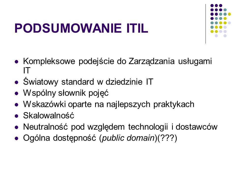 PODSUMOWANIE ITIL Kompleksowe podejście do Zarządzania usługami IT Światowy standard w dziedzinie IT Wspólny słownik pojęć Wskazówki oparte na najleps