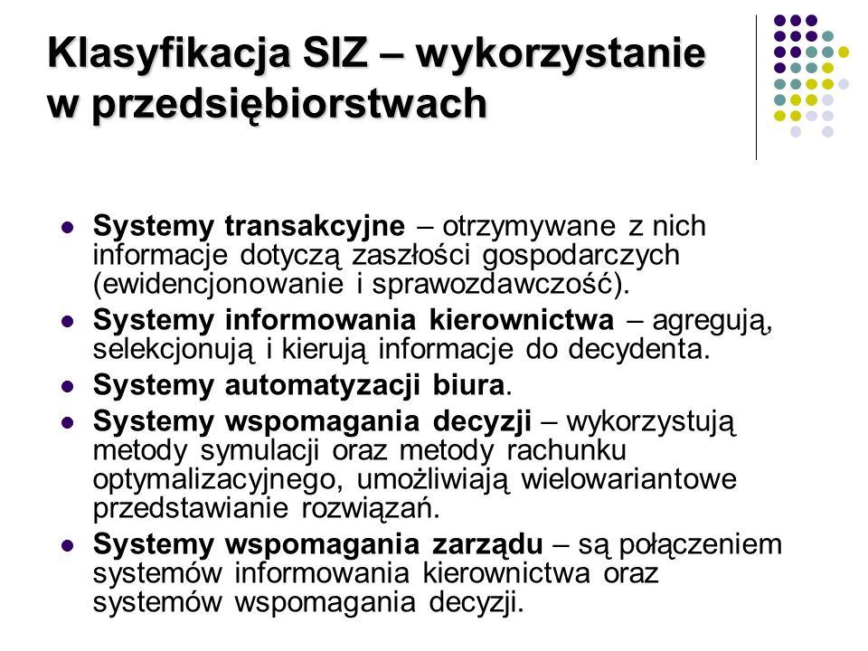 Klasyfikacja SIZ – wykorzystanie w przedsiębiorstwach Systemy transakcyjne – otrzymywane z nich informacje dotyczą zaszłości gospodarczych (ewidencjon
