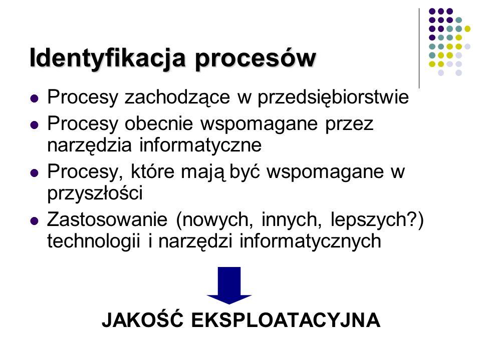 Identyfikacja procesów Procesy zachodzące w przedsiębiorstwie Procesy obecnie wspomagane przez narzędzia informatyczne Procesy, które mają być wspomag