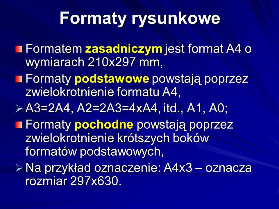 Formaty rysunkowe Formatem zasadniczym jest format A4 o wymiarach 210x297 mm, Formaty podstawowe powstają poprzez zwielokrotnienie formatu A4, A3=2A4,