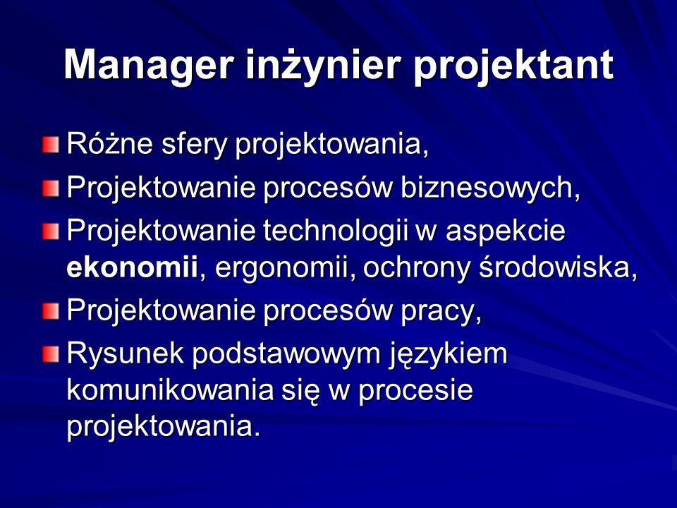 Manager inżynier projektant Różne sfery projektowania, Projektowanie procesów biznesowych, Projektowanie technologii w aspekcie ekonomii, ergonomii, o