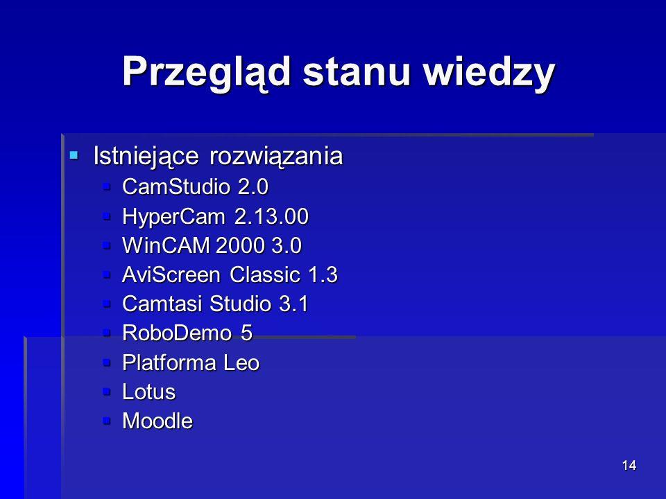 14 Przegląd stanu wiedzy Istniejące rozwiązania Istniejące rozwiązania CamStudio 2.0 CamStudio 2.0 HyperCam 2.13.00 HyperCam 2.13.00 WinCAM 2000 3.0 W