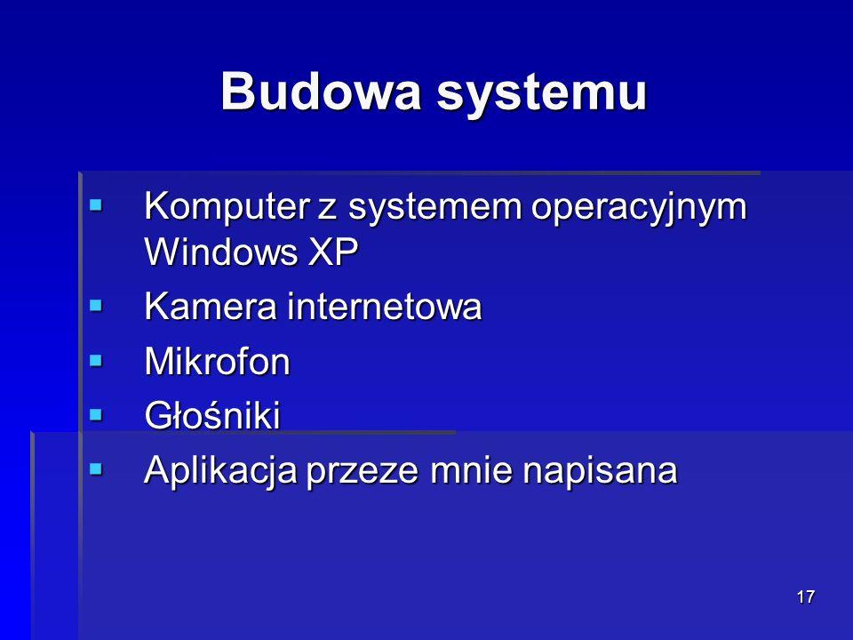 17 Budowa systemu Komputer z systemem operacyjnym Windows XP Komputer z systemem operacyjnym Windows XP Kamera internetowa Kamera internetowa Mikrofon