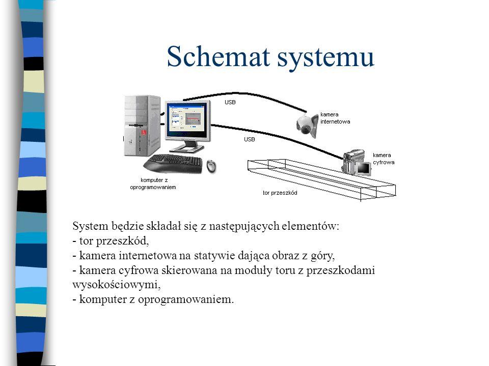Schemat systemu System będzie składał się z następujących elementów: - tor przeszkód, - kamera internetowa na statywie dająca obraz z góry, - kamera cyfrowa skierowana na moduły toru z przeszkodami wysokościowymi, - komputer z oprogramowaniem.