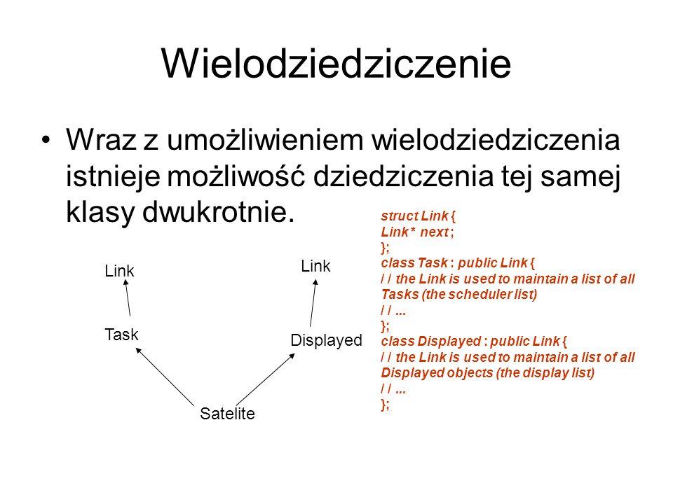 Wielodziedziczenie Wraz z umożliwieniem wielodziedziczenia istnieje możliwość dziedziczenia tej samej klasy dwukrotnie. Link Task Link Displayed Satel