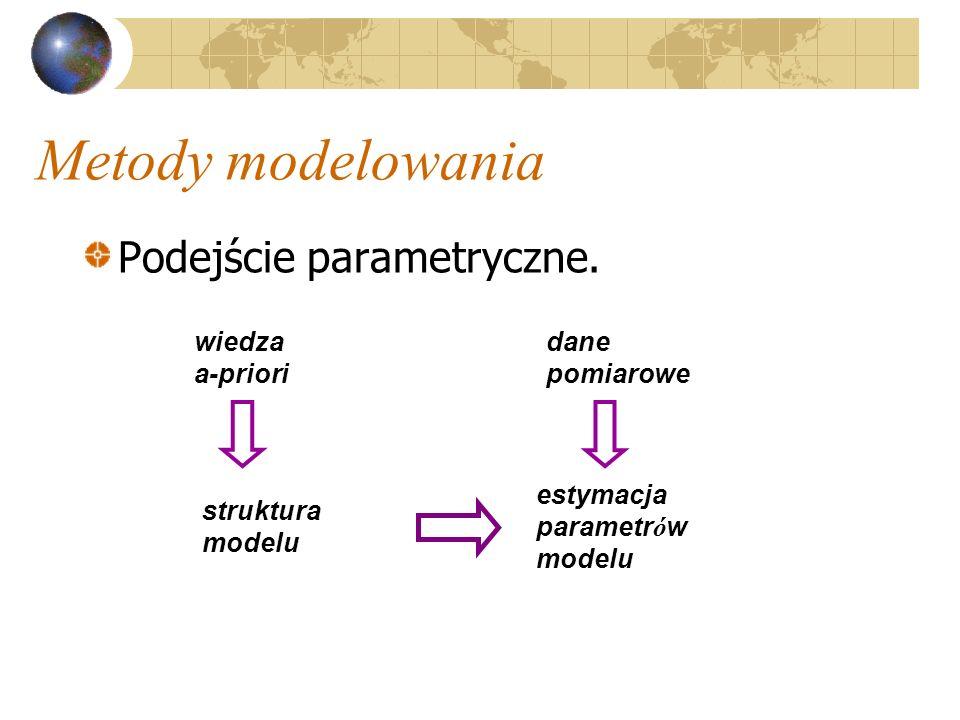 Metody modelowania Podejście parametryczne. wiedza a-priori struktura modelu estymacja parametr ó w modelu dane pomiarowe