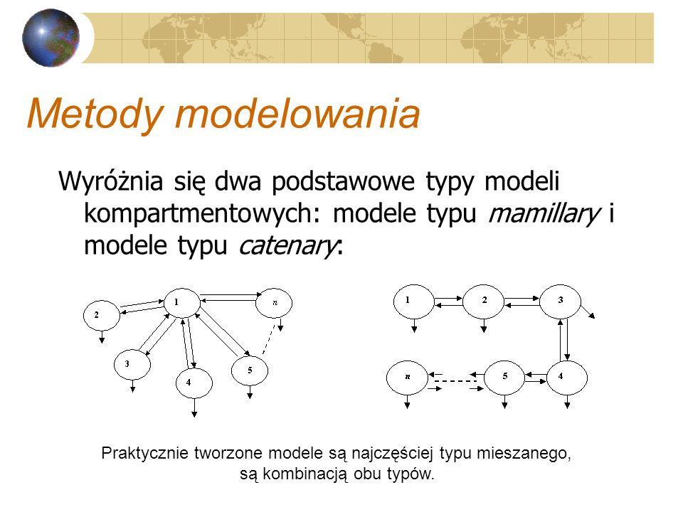 Wyróżnia się dwa podstawowe typy modeli kompartmentowych: modele typu mamillary i modele typu catenary: Metody modelowania Praktycznie tworzone modele