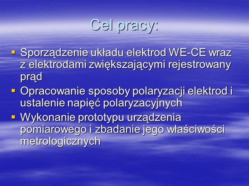 Cel pracy: Sporządzenie układu elektrod WE-CE wraz z elektrodami zwiększającymi rejestrowany prąd Sporządzenie układu elektrod WE-CE wraz z elektrodam