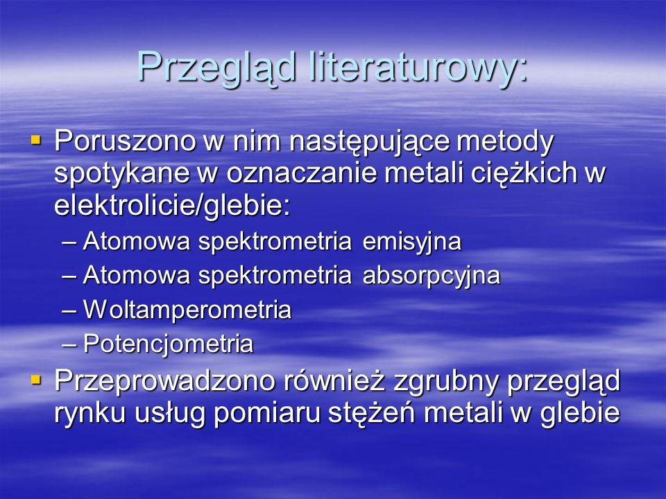 Przegląd literaturowy: Poruszono w nim następujące metody spotykane w oznaczanie metali ciężkich w elektrolicie/glebie: Poruszono w nim następujące me