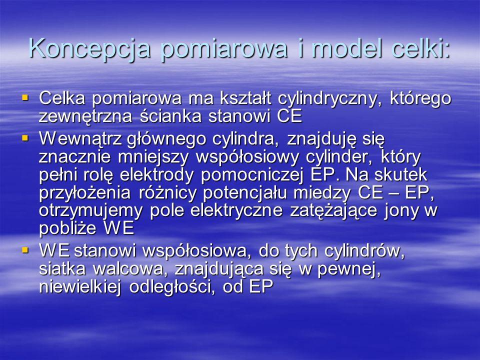 Koncepcja pomiarowa i model celki: Celka pomiarowa ma kształt cylindryczny, którego zewnętrzna ścianka stanowi CE Celka pomiarowa ma kształt cylindryc