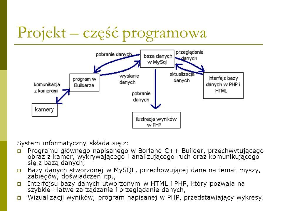 Projekt – część programowa System informatyczny składa się z: Programu głównego napisanego w Borland C++ Builder, przechwytującego obraz z kamer, wykr