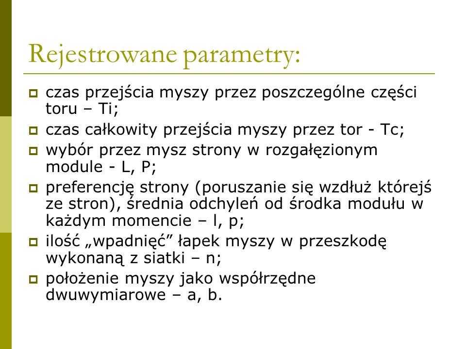 Rejestrowane parametry: czas przejścia myszy przez poszczególne części toru – Ti; czas całkowity przejścia myszy przez tor - Tc; wybór przez mysz stro