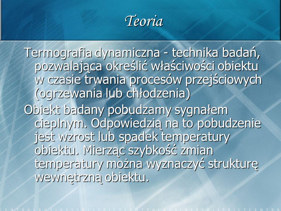 Teoria Termografia dynamiczna - technika badań, pozwalająca określić właściwości obiektu w czasie trwania procesów przejściowych (ogrzewania lub chłod