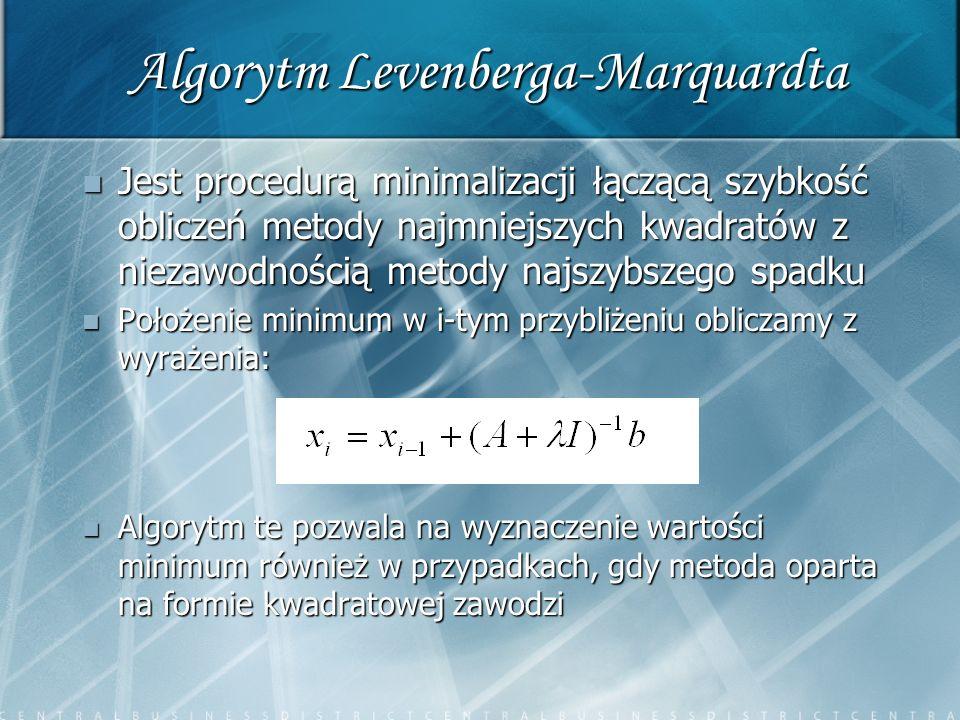Algorytm Levenberga-Marquardta Jest procedurą minimalizacji łączącą szybkość obliczeń metody najmniejszych kwadratów z niezawodnością metody najszybsz